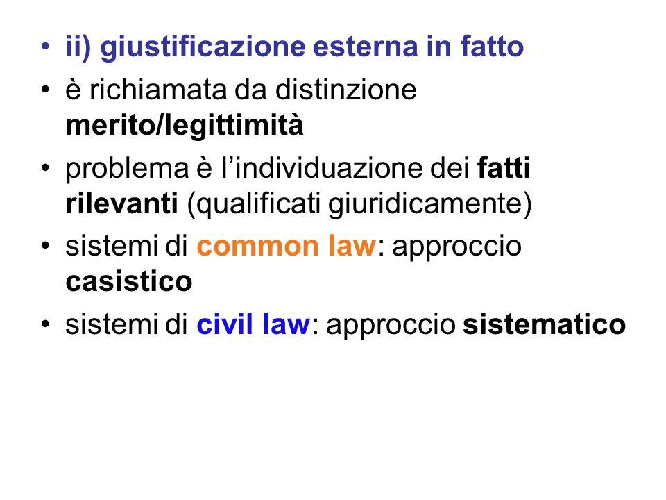 ii) giustificazione esterna in fatto è richiamata da distinzione merito/legittimità problema è lindividuazione dei fatti rilevanti (qualificati giurid