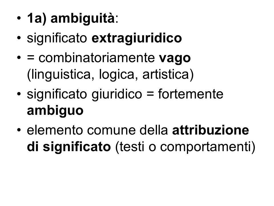 1a) ambiguità: significato extragiuridico = combinatoriamente vago (linguistica, logica, artistica) significato giuridico = fortemente ambiguo element