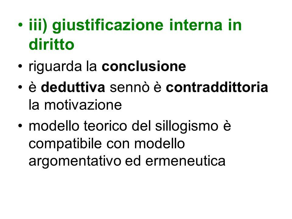iii) giustificazione interna in diritto riguarda la conclusione è deduttiva sennò è contraddittoria la motivazione modello teorico del sillogismo è co