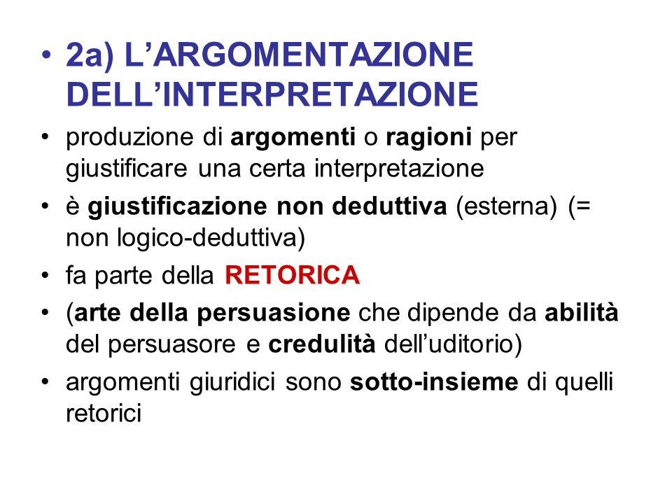 2a) LARGOMENTAZIONE DELLINTERPRETAZIONE produzione di argomenti o ragioni per giustificare una certa interpretazione è giustificazione non deduttiva (