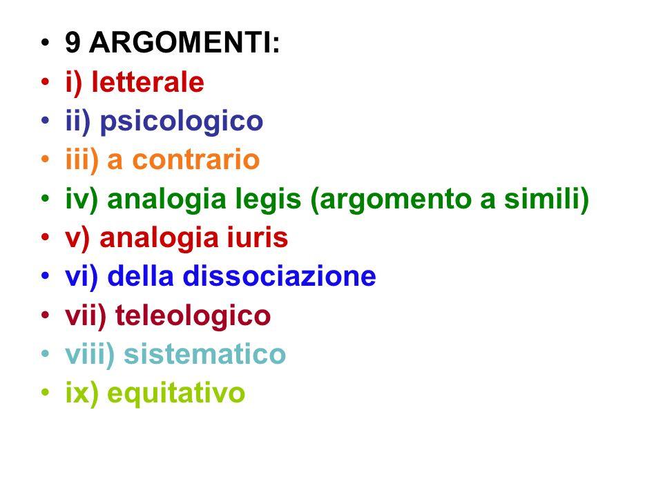 9 ARGOMENTI: i) letterale ii) psicologico iii) a contrario iv) analogia legis (argomento a simili) v) analogia iuris vi) della dissociazione vii) tele