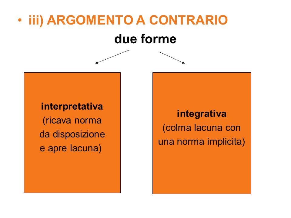 iii) ARGOMENTO A CONTRARIO due forme interpretativa (ricava norma da disposizione e apre lacuna) integrativa (colma lacuna con una norma implicita)