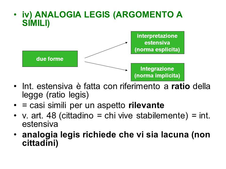 iv) ANALOGIA LEGIS (ARGOMENTO A SIMILI) Int. estensiva è fatta con riferimento a ratio della legge (ratio legis) = casi simili per un aspetto rilevant