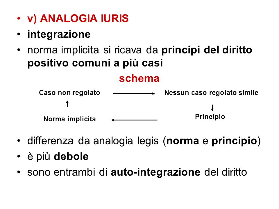 v) ANALOGIA IURIS integrazione norma implicita si ricava da principi del diritto positivo comuni a più casi schema differenza da analogia legis (norma