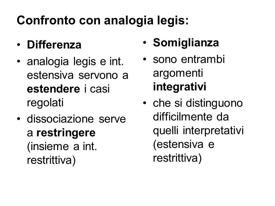 Confronto con analogia legis: Differenza analogia legis e int. estensiva servono a estendere i casi regolati dissociazione serve a restringere (insiem