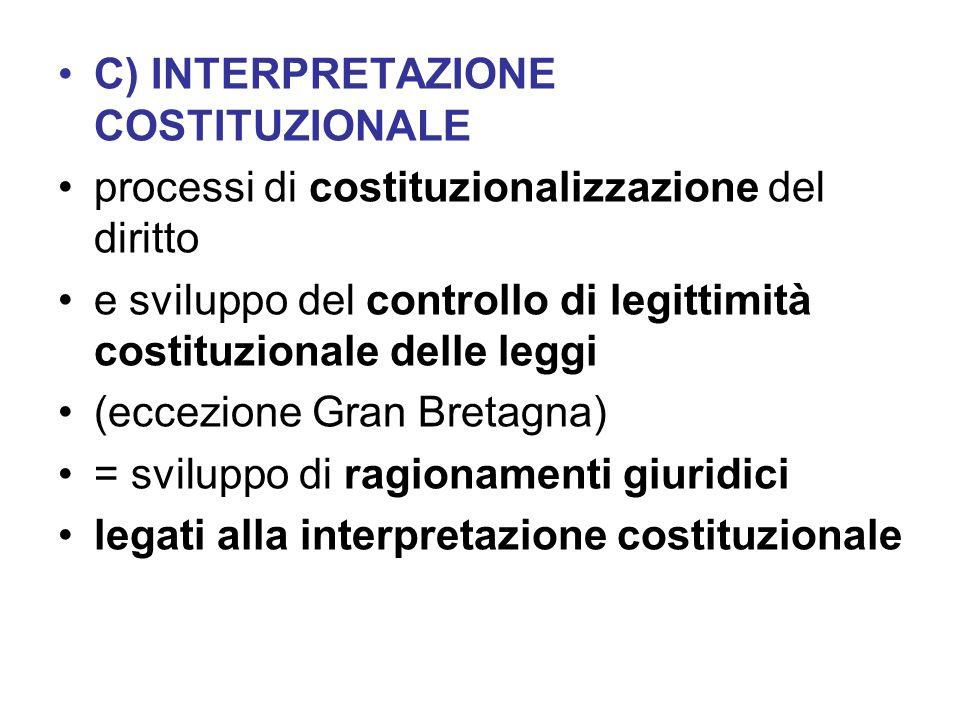 C) INTERPRETAZIONE COSTITUZIONALE processi di costituzionalizzazione del diritto e sviluppo del controllo di legittimità costituzionale delle leggi (e
