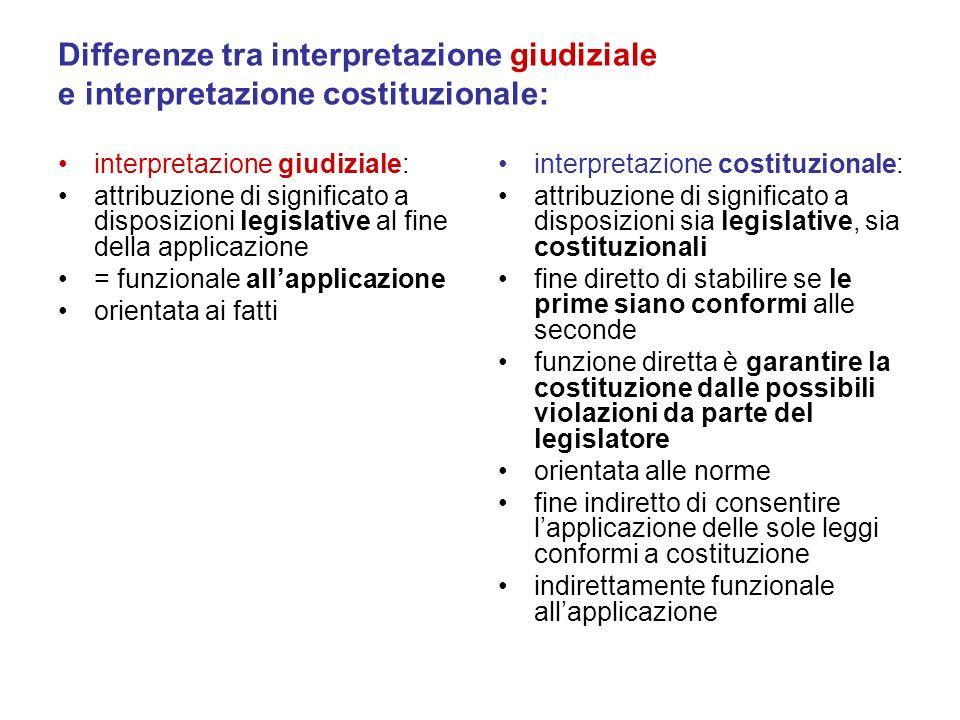 Differenze tra interpretazione giudiziale e interpretazione costituzionale: interpretazione giudiziale: attribuzione di significato a disposizioni leg