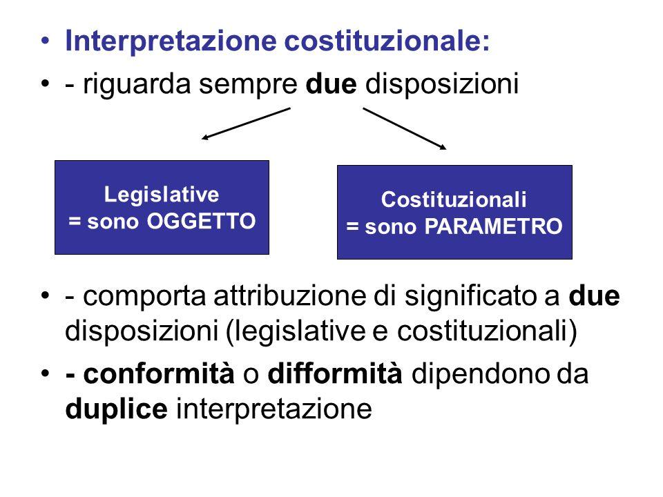 Interpretazione costituzionale: - riguarda sempre due disposizioni - comporta attribuzione di significato a due disposizioni (legislative e costituzio
