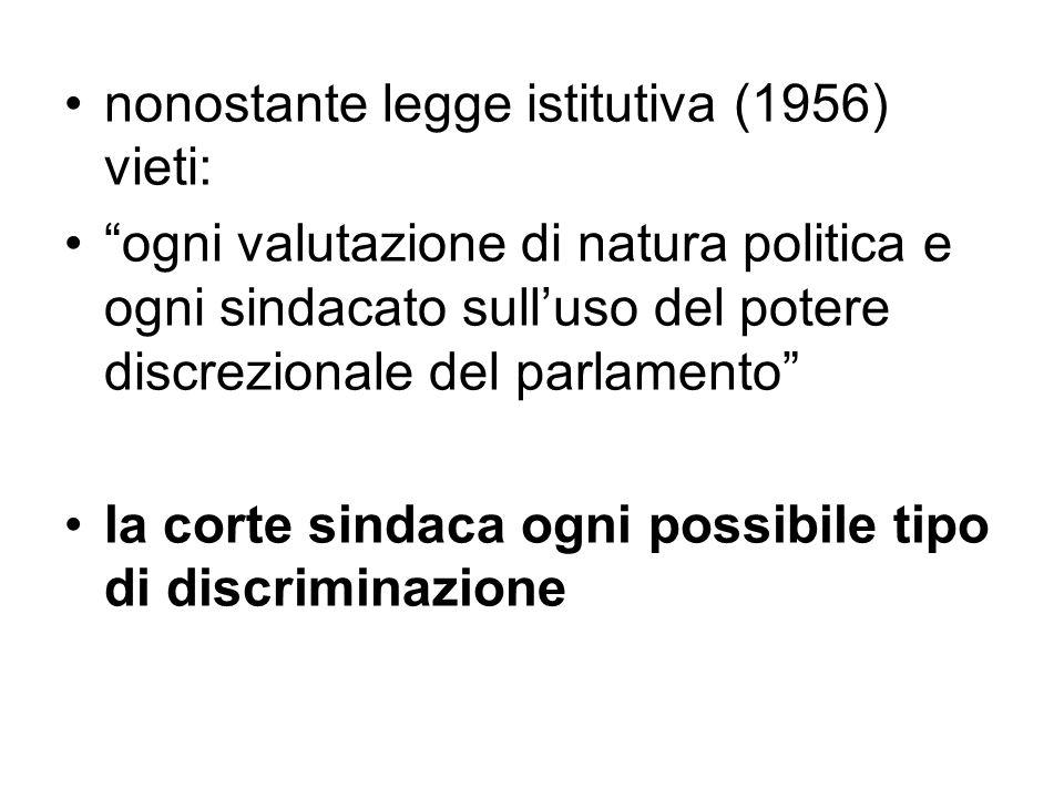 nonostante legge istitutiva (1956) vieti: ogni valutazione di natura politica e ogni sindacato sulluso del potere discrezionale del parlamento la cort