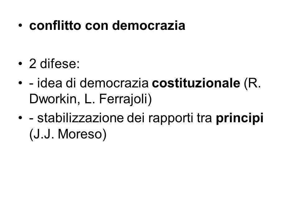 conflitto con democrazia 2 difese: - idea di democrazia costituzionale (R. Dworkin, L. Ferrajoli) - stabilizzazione dei rapporti tra principi (J.J. Mo