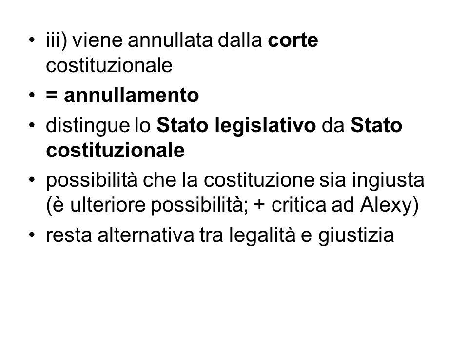 iii) viene annullata dalla corte costituzionale = annullamento distingue lo Stato legislativo da Stato costituzionale possibilità che la costituzione