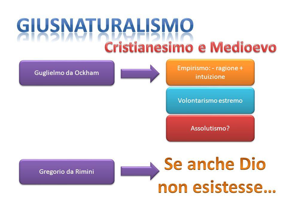 Guglielmo da Ockham Empirismo: - ragione + intuizione Volontarismo estremo Assolutismo? Gregorio da Rimini