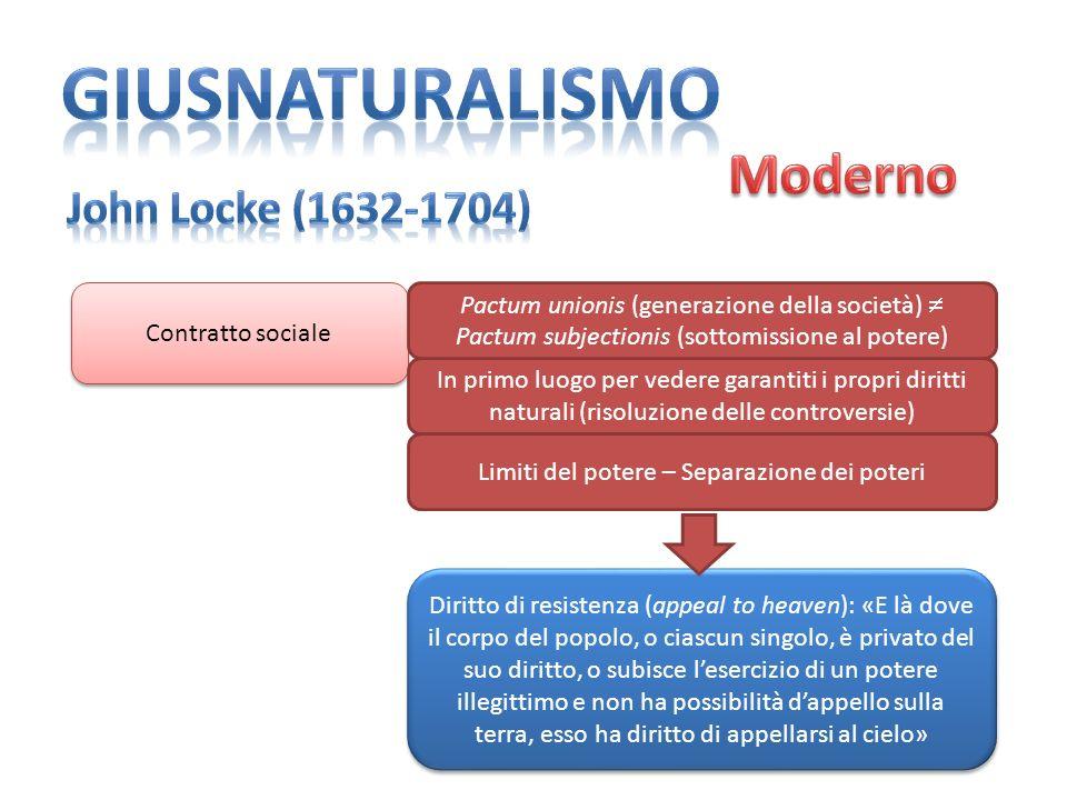 Contratto sociale In primo luogo per vedere garantiti i propri diritti naturali (risoluzione delle controversie) Diritto di resistenza (appeal to heav