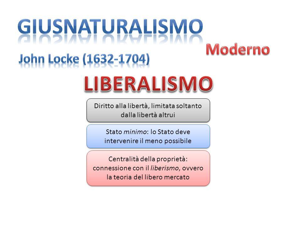 Diritto alla libertà, limitata soltanto dalla libertà altrui Stato minimo: lo Stato deve intervenire il meno possibile Centralità della proprietà: connessione con il liberismo, ovvero la teoria del libero mercato
