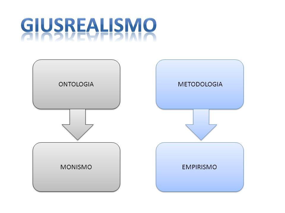 ONTOLOGIA METODOLOGIA MONISMO EMPIRISMO