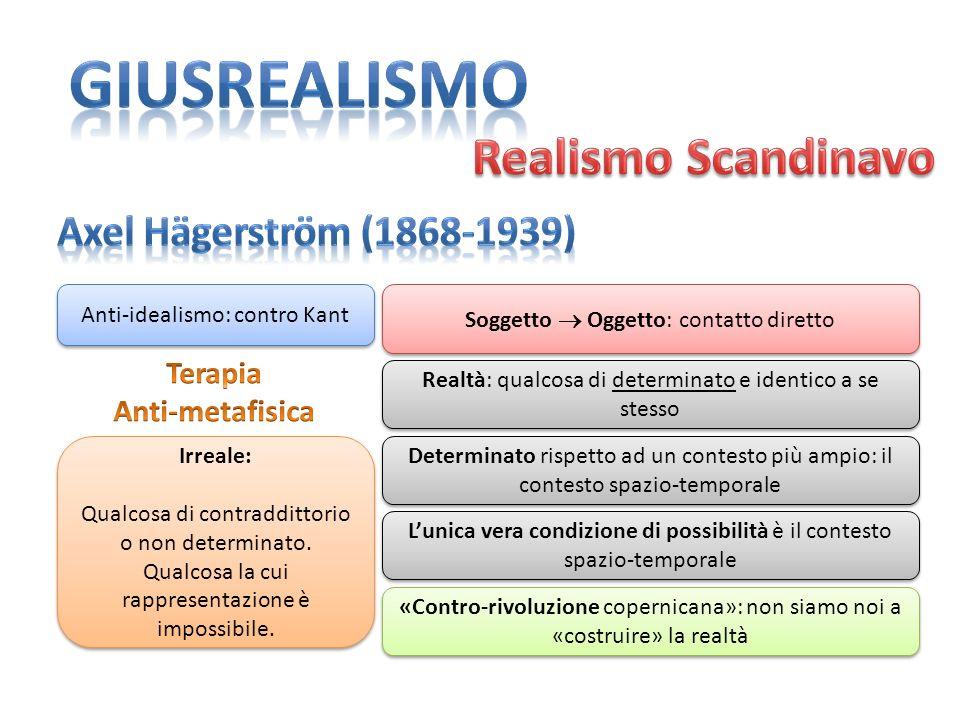 Anti-idealismo: contro Kant «Contro-rivoluzione copernicana»: non siamo noi a «costruire» la realtà Soggetto Oggetto: contatto diretto Realtà: qualcos