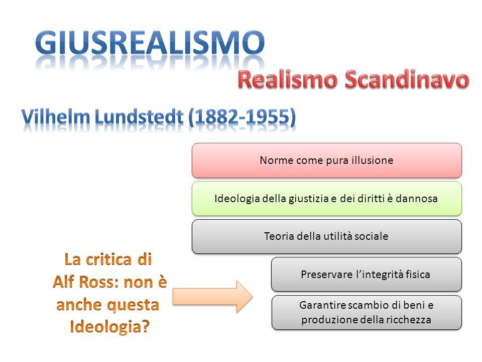Norme come pura illusione Ideologia della giustizia e dei diritti è dannosa Teoria della utilità sociale Preservare lintegrità fisica Garantire scambi
