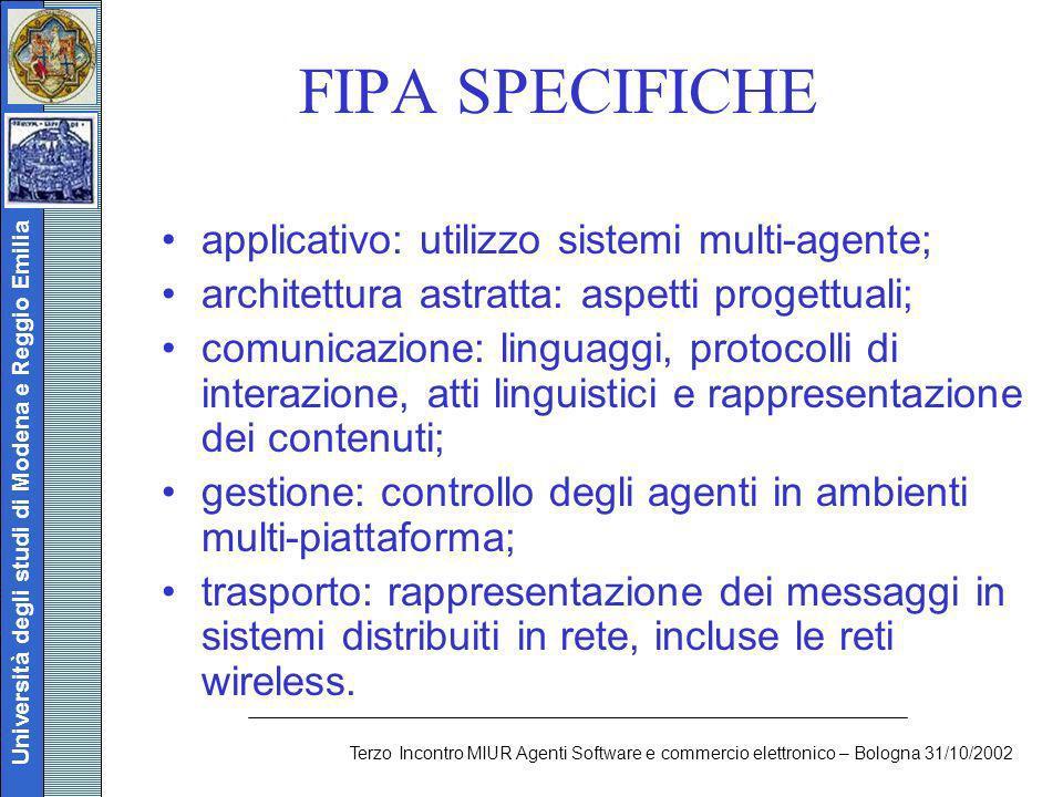 Università degli studi di Modena e Reggio Emilia Terzo Incontro MIUR Agenti Software e commercio elettronico – Bologna 31/10/2002 FIPA SPECIFICHE appl