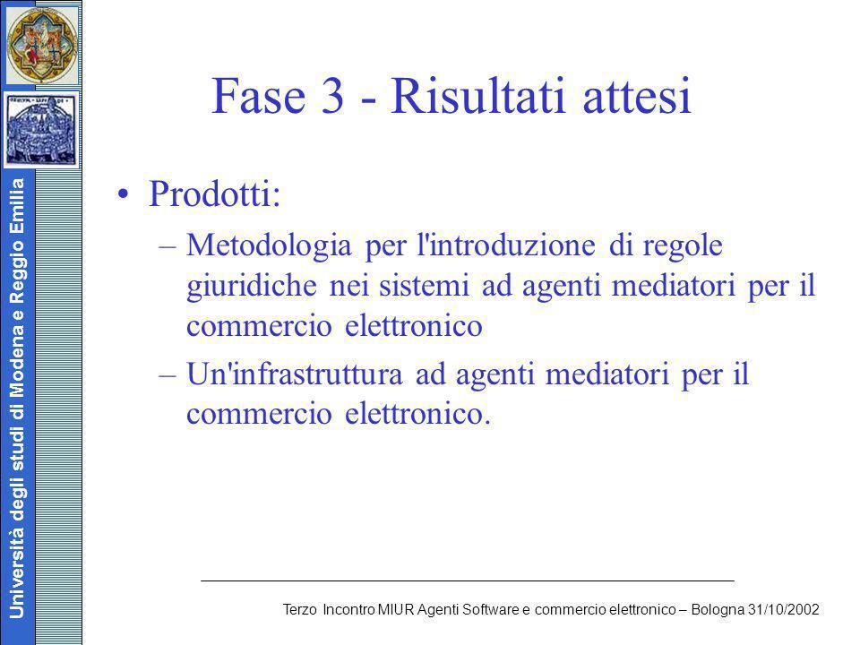 Università degli studi di Modena e Reggio Emilia Terzo Incontro MIUR Agenti Software e commercio elettronico – Bologna 31/10/2002 Fase 3 - Risultati a