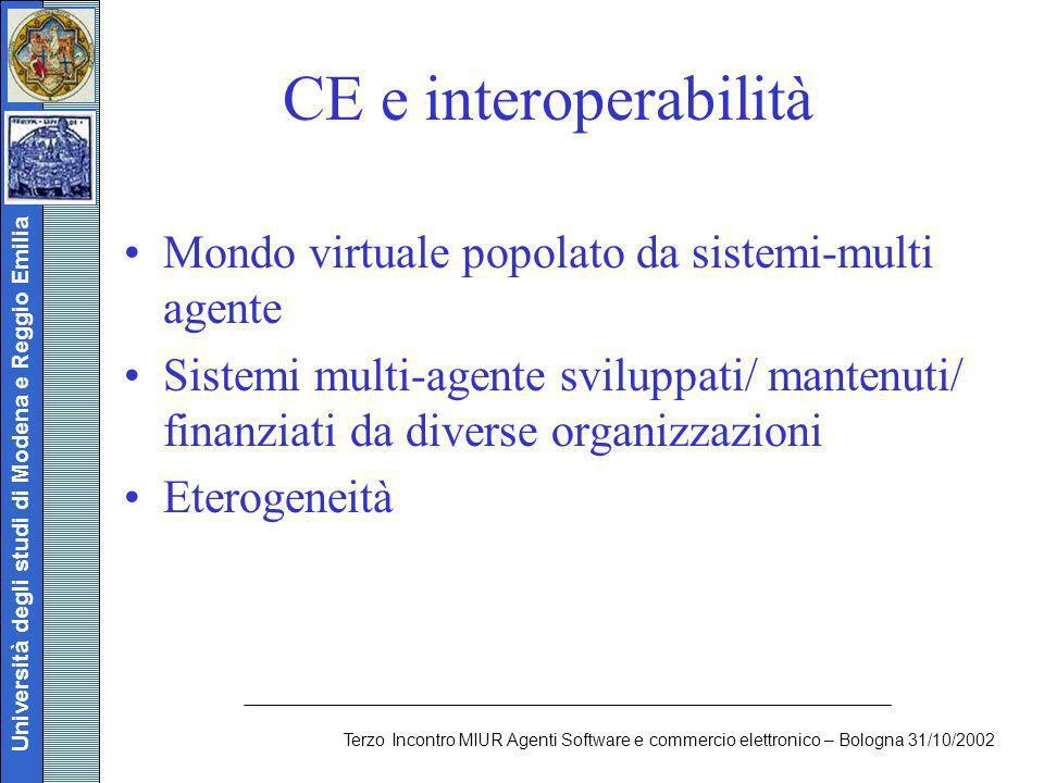 Università degli studi di Modena e Reggio Emilia Terzo Incontro MIUR Agenti Software e commercio elettronico – Bologna 31/10/2002 CE e interoperabilit