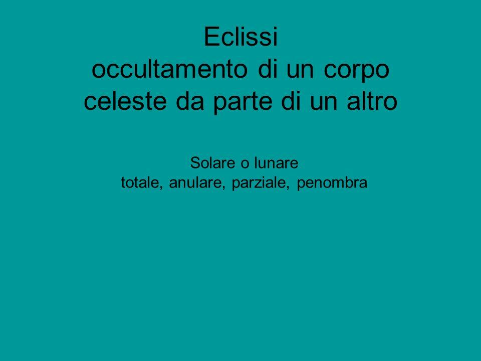 Eclissi occultamento di un corpo celeste da parte di un altro Solare o lunare totale, anulare, parziale, penombra