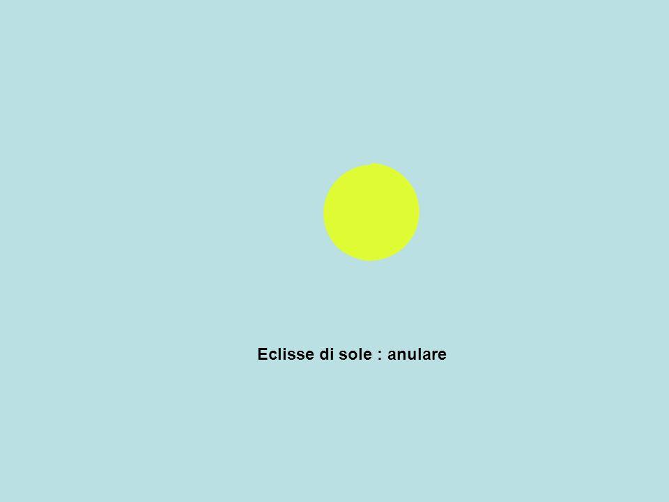 Eclisse di luna : parziale Cono dombra della terra entro il quale si sposta la luna