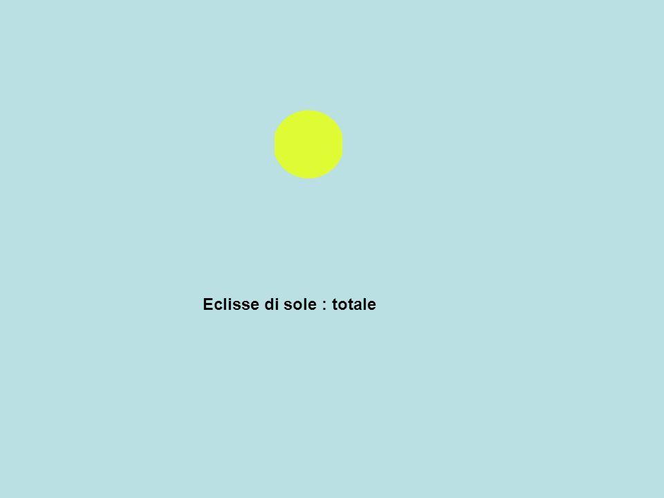 Inizio eclisseTotalità eclisse Fine eclisse