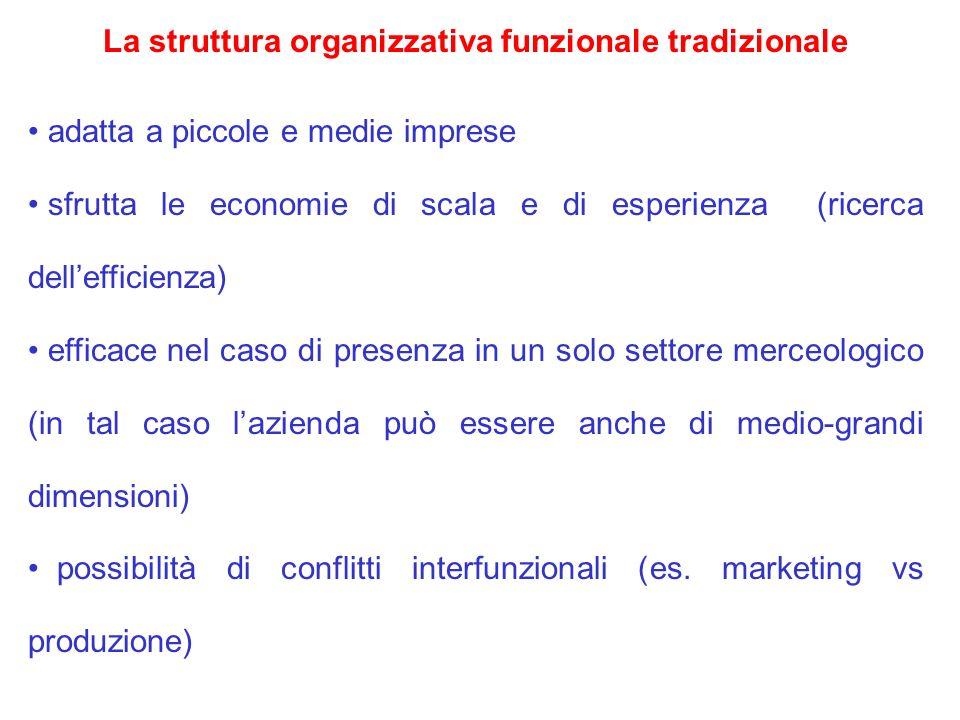 La struttura organizzativa funzionale tradizionale adatta a piccole e medie imprese sfrutta le economie di scala e di esperienza (ricerca dellefficien