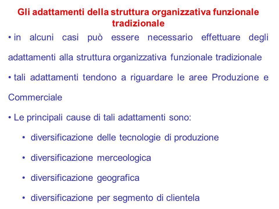 Gli adattamenti della struttura organizzativa funzionale tradizionale in alcuni casi può essere necessario effettuare degli adattamenti alla struttura