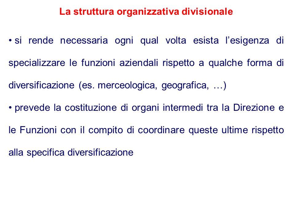 La struttura organizzativa divisionale si rende necessaria ogni qual volta esista lesigenza di specializzare le funzioni aziendali rispetto a qualche