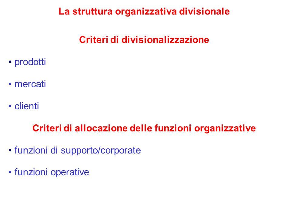 La struttura organizzativa divisionale Criteri di divisionalizzazione prodotti mercati clienti Criteri di allocazione delle funzioni organizzative fun