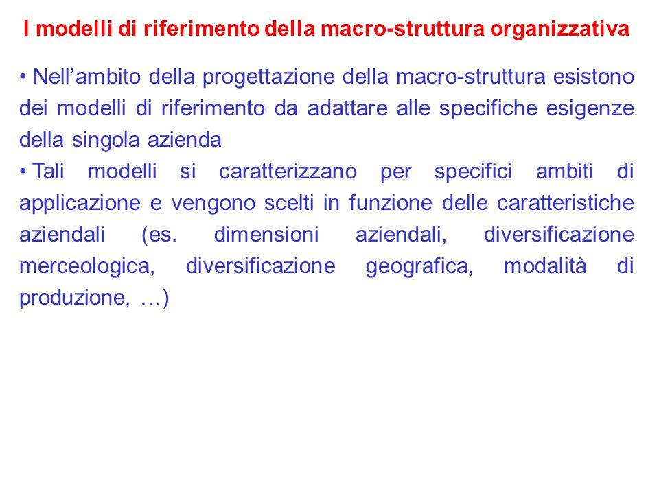 I modelli di riferimento della macro-struttura organizzativa Nellambito della progettazione della macro-struttura esistono dei modelli di riferimento