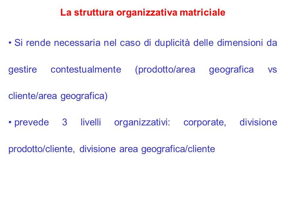 La struttura organizzativa matriciale Si rende necessaria nel caso di duplicità delle dimensioni da gestire contestualmente (prodotto/area geografica