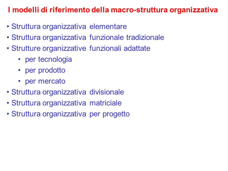 I modelli di riferimento della macro-struttura organizzativa Struttura organizzativa elementare Struttura organizzativa funzionale tradizionale Strutt