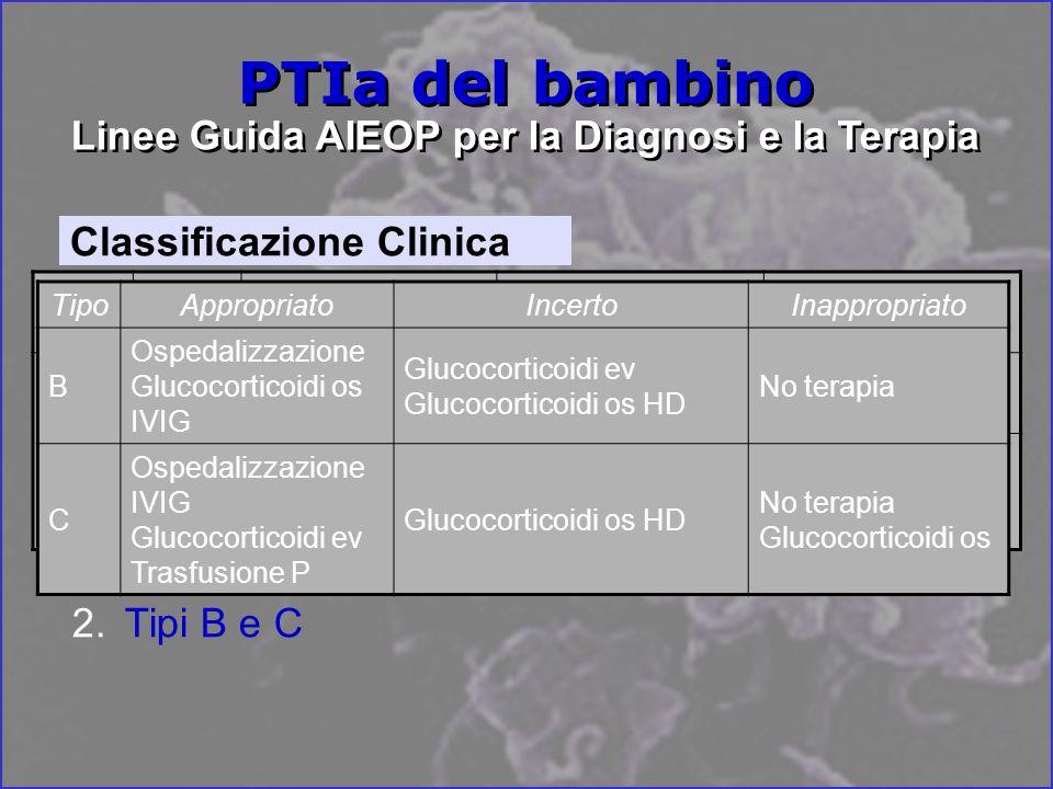 1.Tipo A: asintomatico/paucisintomatico 2.Tipo B: intermedio 3.Tipo C: severo 1.Tipo A: asintomatico/paucisintomatico 2.Tipo B: intermedio 3.Tipo C: severo Classificazione Clinica PTIa del bambino Linee Guida AIEOP per la Diagnosi e la Terapia 1.Tipo A 2.Tipi B e C Trattamento Tipo Px10 9 / L AppropriatoIncertoInappropriato A > 20No terapia Ospedalizzazione Glucocorticoidi os Glucocorticoidi ev IVIG < 20Ospedalizzazione Glucocorticoidi os Glucocorticoidi ev IVIG No terapia TipoAppropriatoIncertoInappropriato B Ospedalizzazione Glucocorticoidi os IVIG Glucocorticoidi ev Glucocorticoidi os HD No terapia C Ospedalizzazione IVIG Glucocorticoidi ev Trasfusione P Glucocorticoidi os HD No terapia Glucocorticoidi os