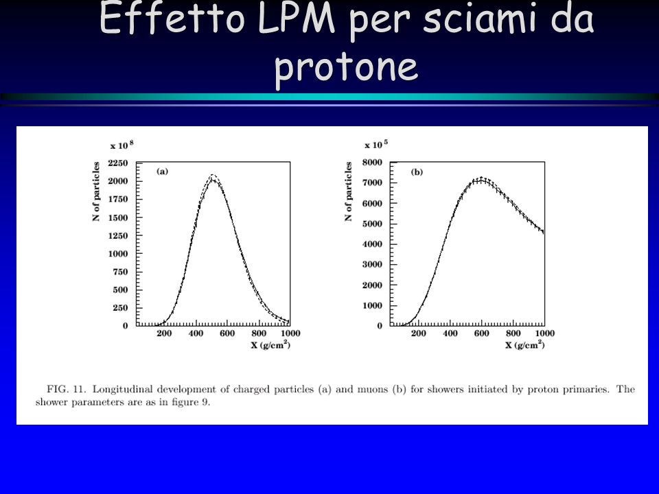 Effetto LPM per sciami da protone