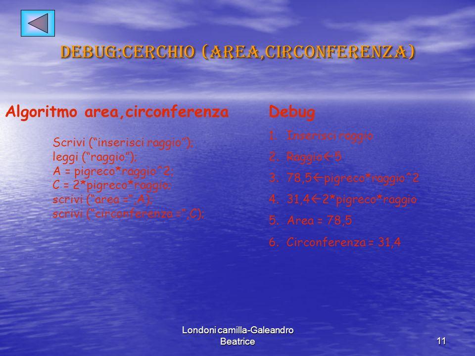 Londoni camilla-Galeandro Beatrice11 Debug:cerchio (area,circonferenza) Algoritmo area,circonferenza Scrivi (inserisci raggio); leggi (raggio); A = pigreco*raggio^2; C = 2*pigreco*raggio; scrivi (area =,A); scrivi (circonferenza =,C); Debug 1.Inserisci raggio 2.Raggio 5 3.78,5 pigreco*raggio^2 4.31,4 2*pigreco*raggio 5.Area = 78,5 6.Circonferenza = 31,4