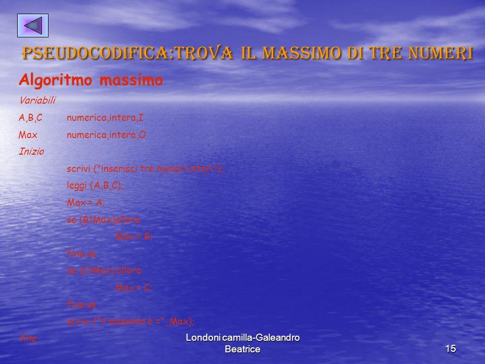 Londoni camilla-Galeandro Beatrice15 Pseudocodifica:trova il massimo di tre numeri Algoritmo massimo Variabili A,B,Cnumerica,intera,I Maxnumerica,intera,O Inizio scrivi (inserisci tre numeri interi); leggi (A,B,C); Max = A; se (B>Max)allora Max = B; fine se se (C>Max) allora Max = C; fine se scrivi (il massimo è =, Max); fine