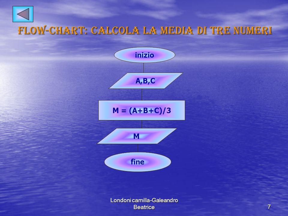 Londoni camilla-Galeandro Beatrice7 Flow-chart: calcola la media di tre numeri inizio A,B,C M = (A+B+C)/3 M fine