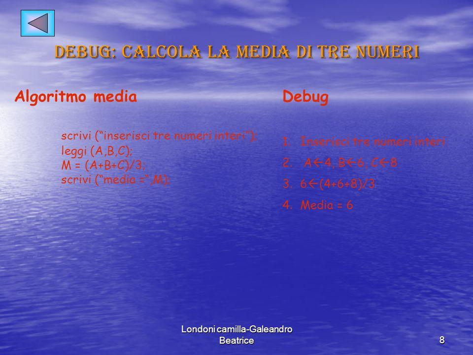 Londoni camilla-Galeandro Beatrice9 : cerchio (area,circonferenza) peseudocodifica: cerchio (area,circonferenza) Algoritmo cerchio Variabili Raggionumero reale,input A,Cnumero reale,output Costante Pigreco = 3,14numero reale inizio Scrivi (inserisci raggio); leggi (raggio); A = pigreco*raggio^2; C = 2*pigreco*raggio; scrivi (area =,A); scrivi (circonferenza =,C); fine