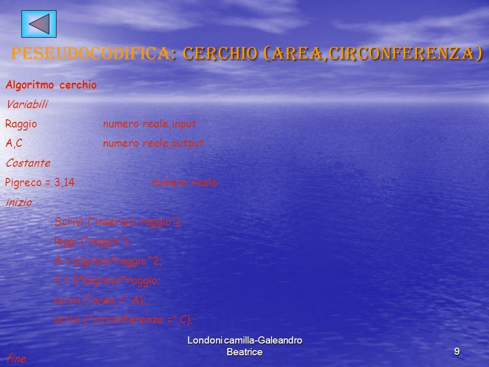 Londoni camilla-Galeandro Beatrice30 Pseudocodifica: spesa Algoritmo spesa Variabili Pnumerica, reale,I Totnumerica, reale,O Inizio ripeti; scrivi ( inserisci il prezzo); leggi (P); se (