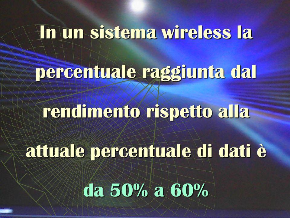 In un sistema wireless la percentuale raggiunta dal rendimento rispetto alla attuale percentuale di dati è da 50% a 60%