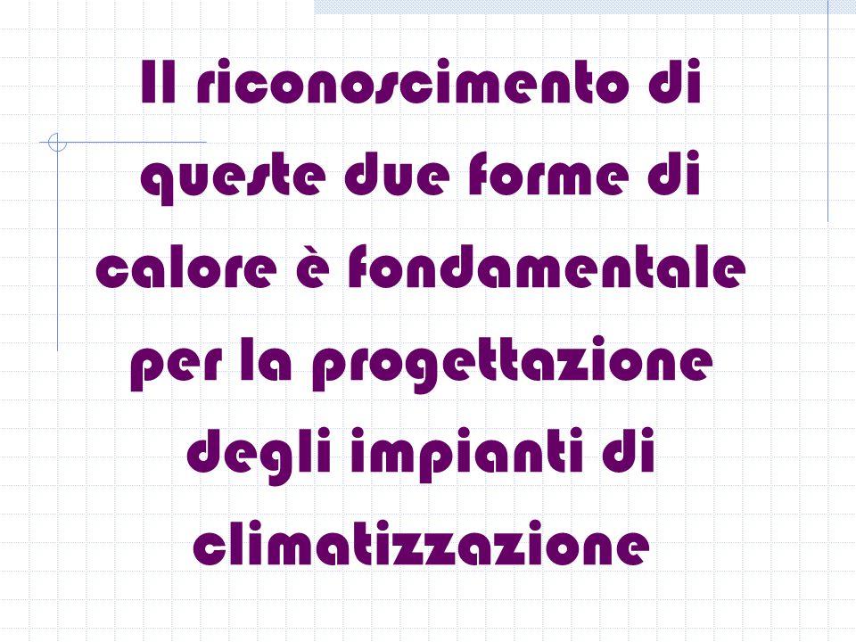 Le forme del calore prodotte dallorganismo sono di due tipi: sensibile (innalzamento della temperatura) latente (emissione di vapore acqueo senza vari