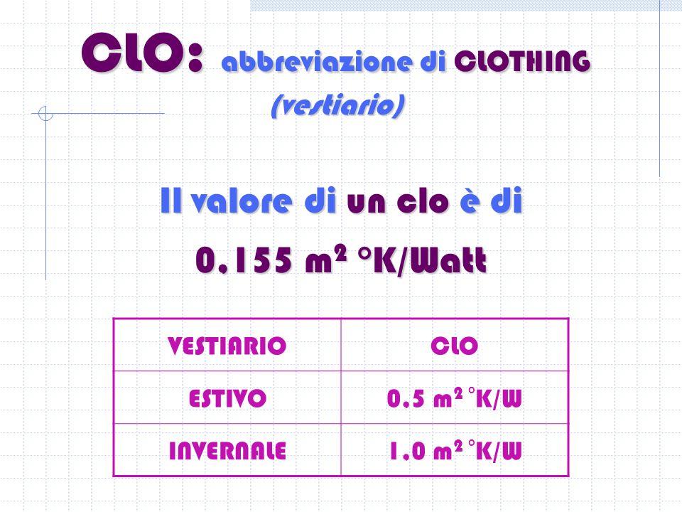 CLO: abbreviazione di CLOTHING (vestiario) Il valore di un clo è di 0,155 m 2 °K/Watt VESTIARIOCLO ESTIVO0,5 m 2 ° K/W INVERNALE1,0 m 2 ° K/W