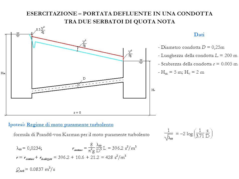 ESERCITAZIONE – PORTATA DEFLUENTE IN UNA CONDOTTA TRA DUE SERBATOI DI QUOTA NOTA Dati - Diametro condotta D = 0,25m - Lunghezza della condotta L = 200