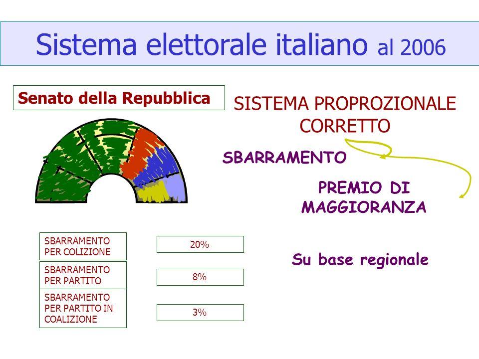 Sistema elettorale italiano al 2006 SISTEMA PROPROZIONALE CORRETTO SBARRAMENTO PER COLIZIONE 20% 8% 3% SBARRAMENTO PER PARTITO SBARRAMENTO PER PARTITO