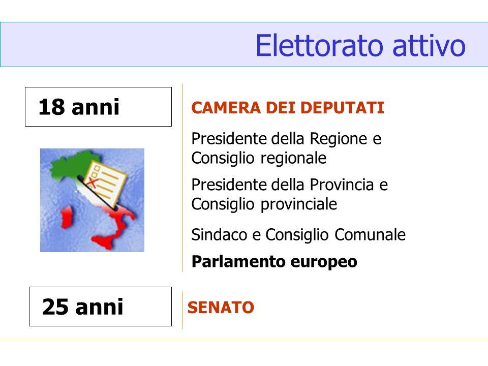 Elettorato attivo 18 anni 25 anni CAMERA DEI DEPUTATI Presidente della Regione e Consiglio regionale Presidente della Provincia e Consiglio provincial