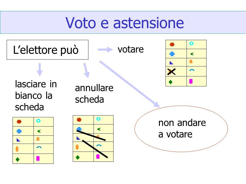 Voto e astensione Lelettore può votare lasciare in bianco la scheda annullare scheda non andare a votare