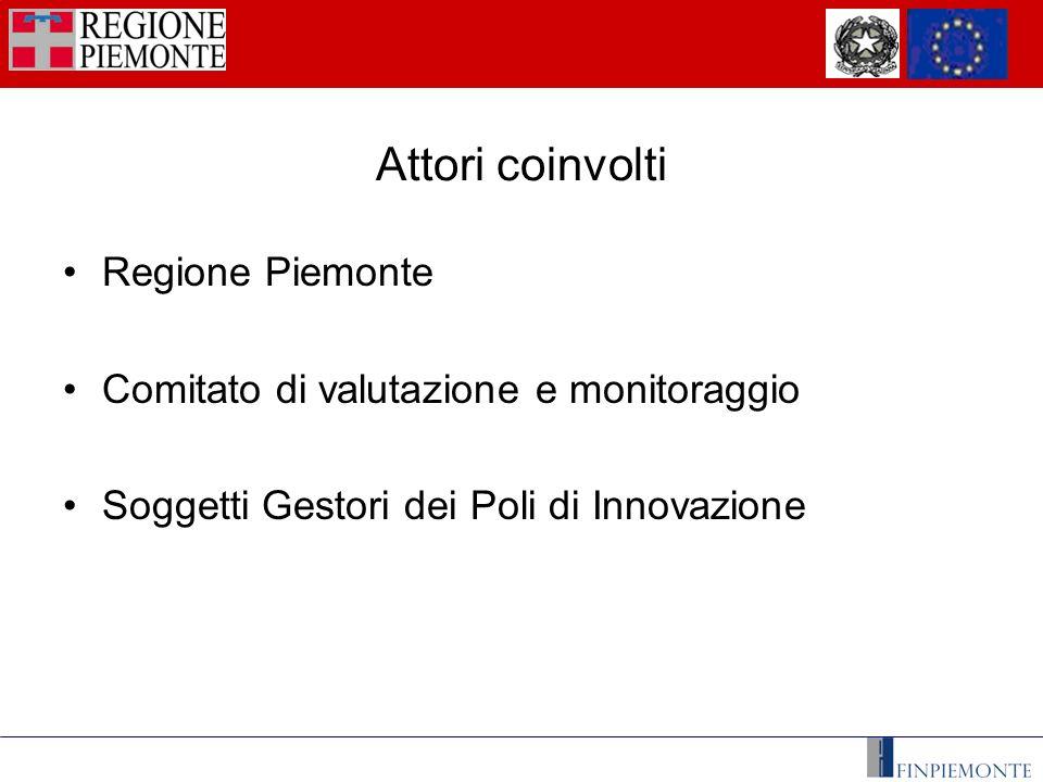 RIFERIMENTI Contatti Gestori Poli di innovazione: http://www.regione.piemonte.it/industria/poli_inn.htm Contatti Regione: Giovanni Amateis – 0114324942 – giovanni.amateis@regione.piemonte.it