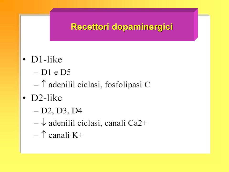 Recettori dopaminergici